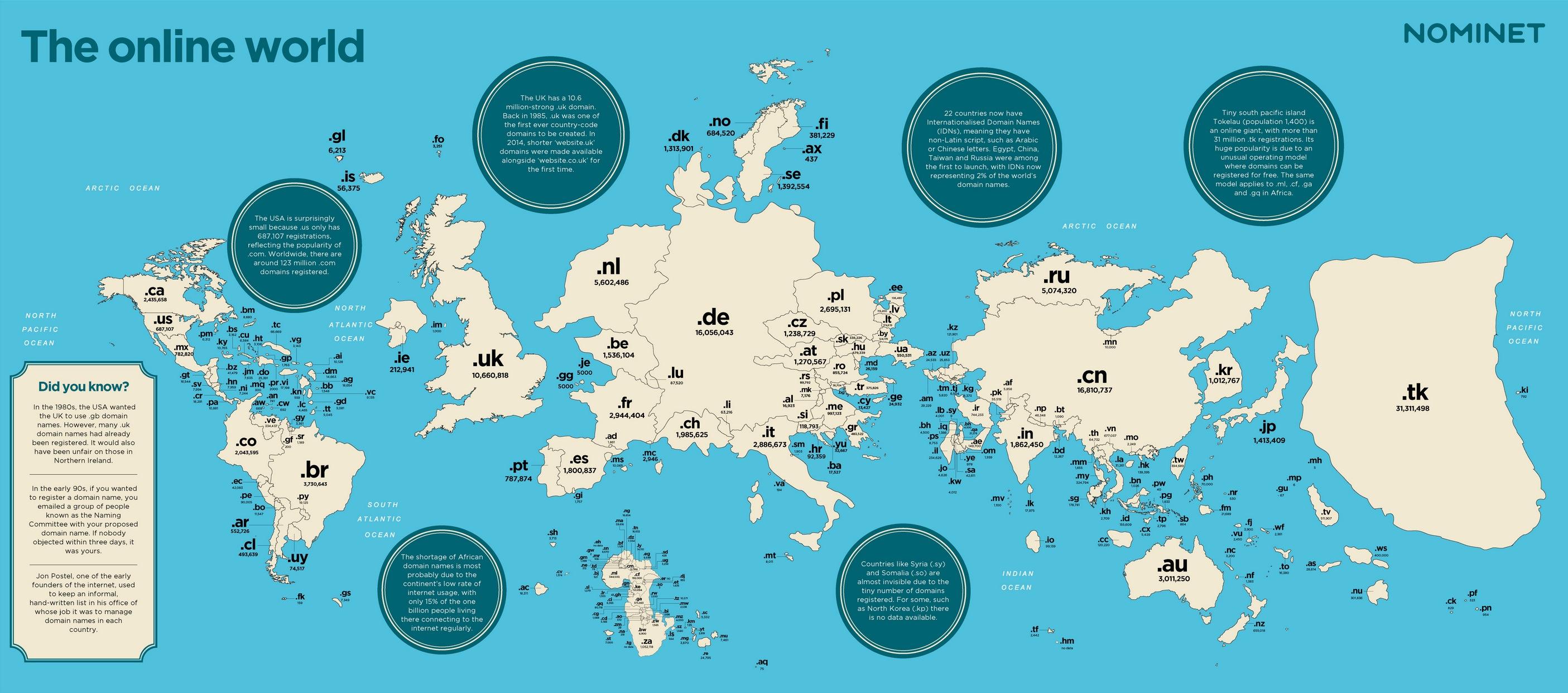 Weltkarte Top Level Domains